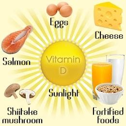 Dấu hiệu trẻ thiếu Vitamin